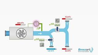 видео Принципы регулирования вентиляции