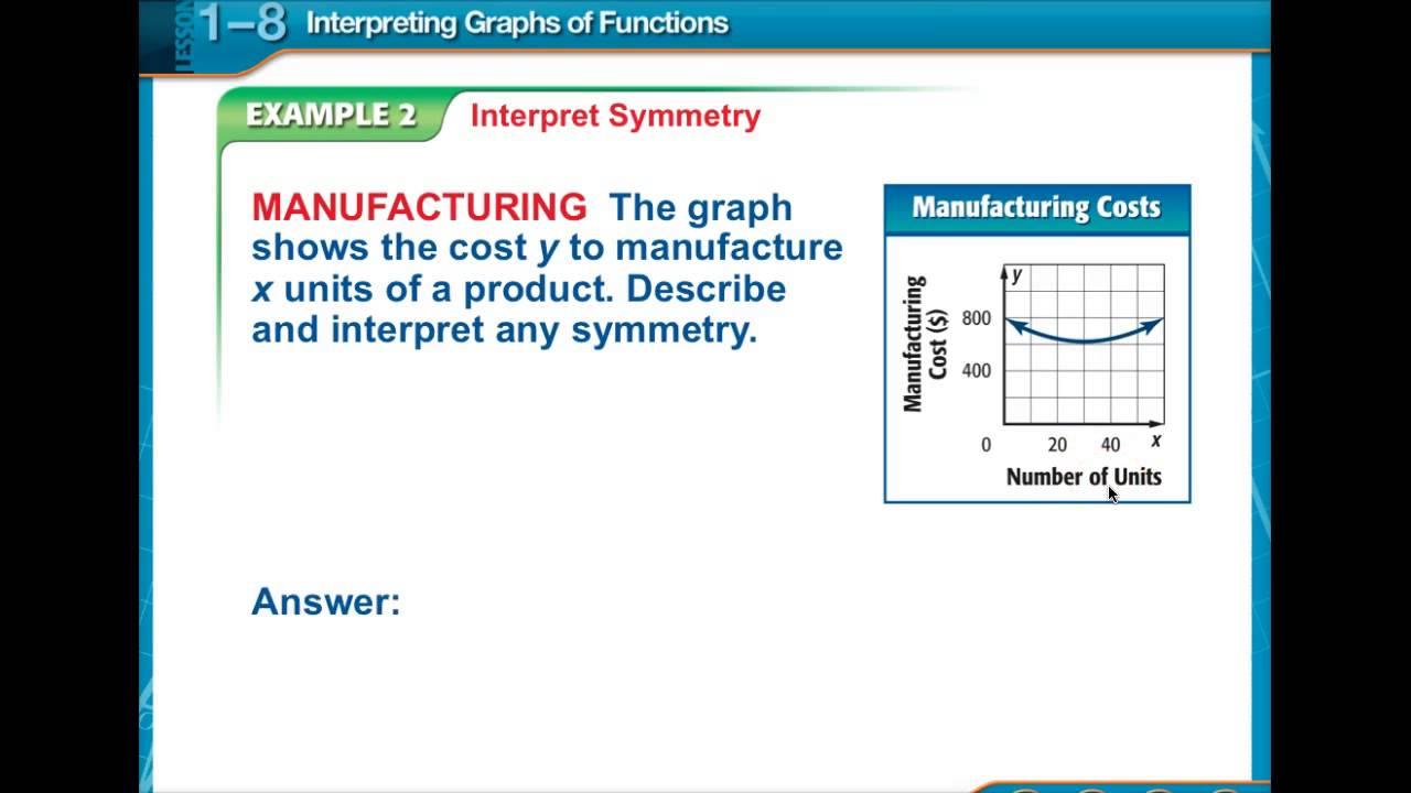 worksheet Interpreting Graphs Worksheet Algebra 1 algebra 1 interpreting graphs of functions lesson 8 youtube 8
