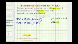 Bir Araba (y=ab^x) üstel Fonksiyon Uygulama - Amortisman