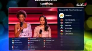Eurovision 2015 Semifinal 2 Qualifiers