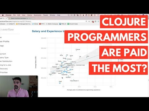 Clojure Programmers Are Paid The Most??
