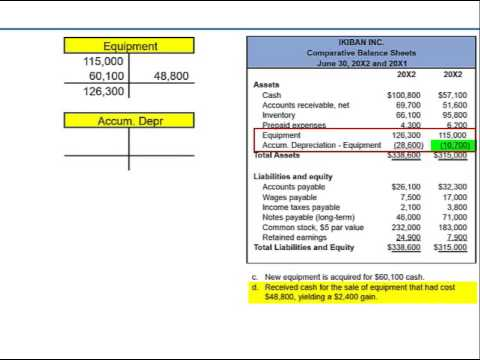 exercise 16 11 indirect preparation of statement of cash flows lo