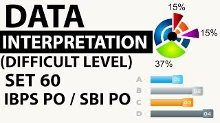 Data Interpretation Advanced Level Set 60 based on Profit & Loss - SBI PO/IBPS PO/CLERK