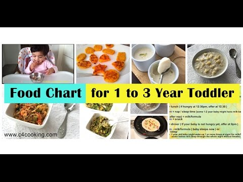 Food chart for 1 - 3 year old Toddlers ( Daily food routine for 1+ year baby ) with toddler recipes