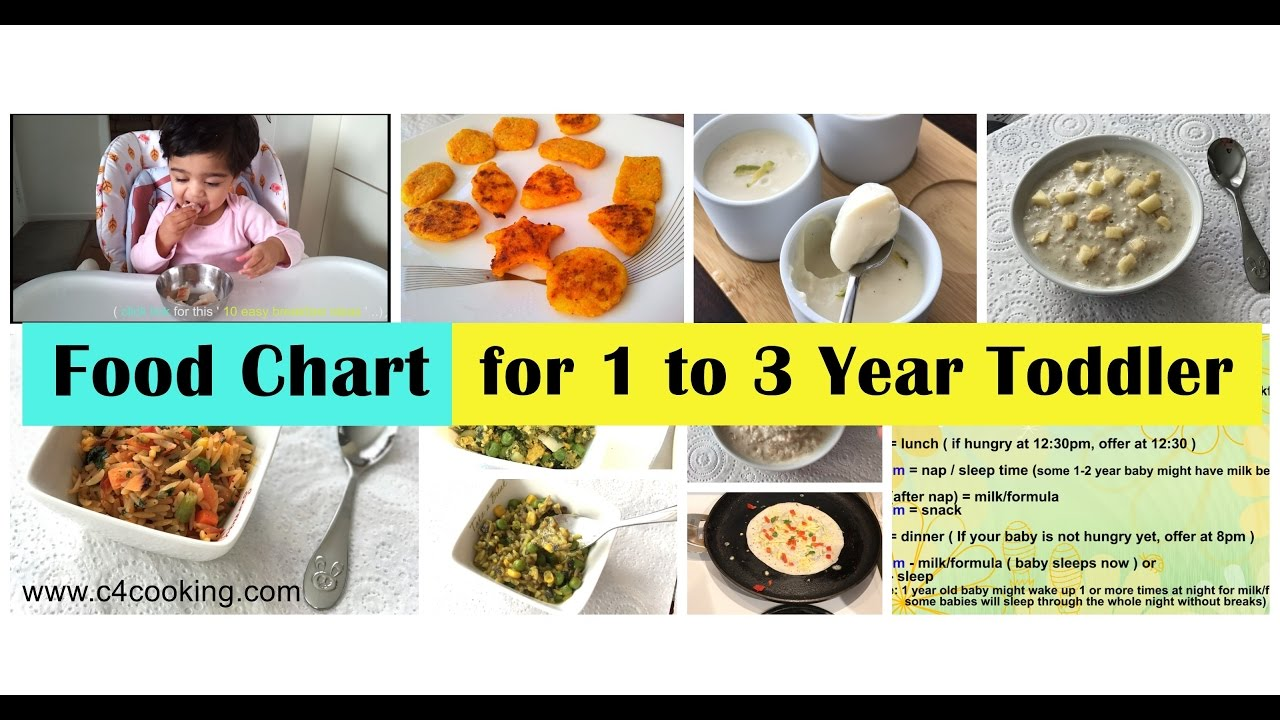 Food chart for 1 - 3 year old Toddlers ( Daily food ...