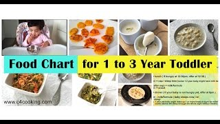Food chart for 1 - 3 year old toddlers ( daily routine 1+ baby ) with all c4cooking-toddler recipe videos 1, 2, o...