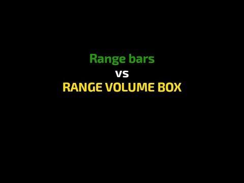 Range Bars vs RANGE VOLUME BOX.