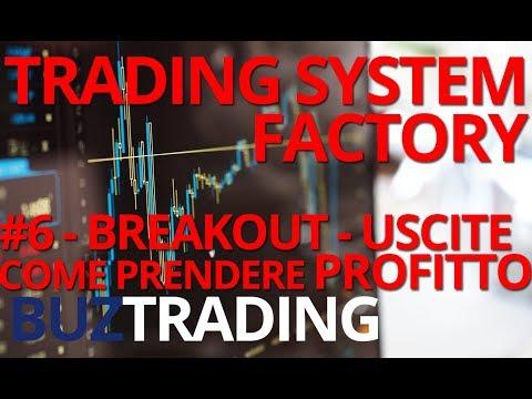 TRADING SYSTEM FACTORY #6 - COME PRENDERE PROFITTO SUI SISTEMI BREAKOUT