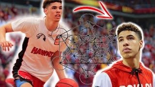 Lamelo Ball: Playing Style Analysis and NBA Comparison