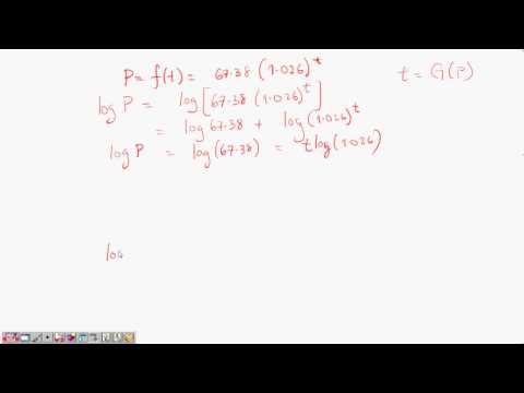 2556 Math I lecture 1 1 4 Logarithmic functions