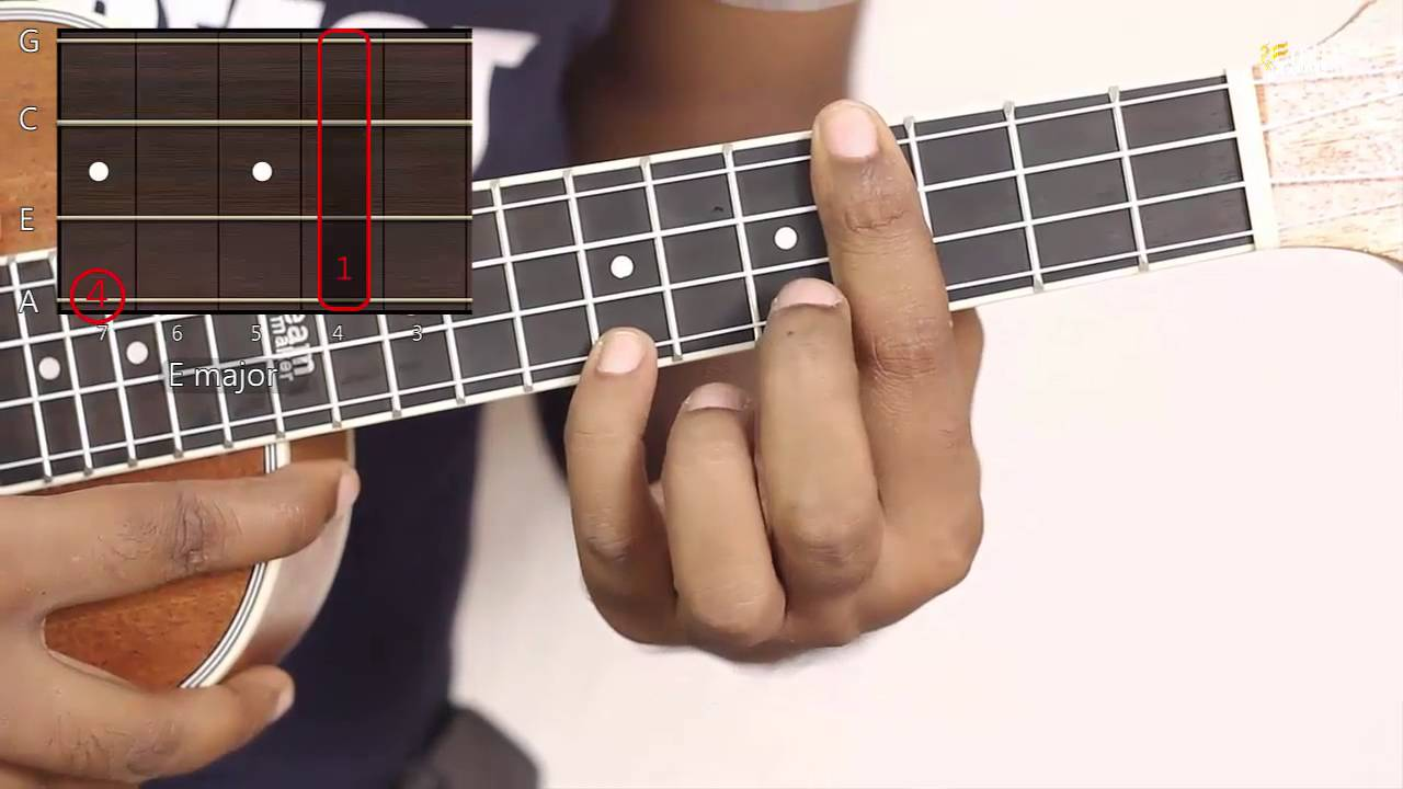 How to play e major ukulele easy chord ukulele lessons youtube how to play e major ukulele easy chord ukulele lessons hexwebz Choice Image