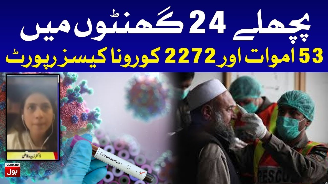 COVID-19 Active Cases 34,773  in Pakistan | Coronavirus Latest Updates | 3rd January 2021