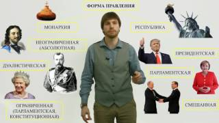 Обществознание ЕГЭ 2017: Форма государства