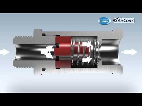AirCom Pneumatic GmbH Schlauchbruchsicherung / HoseGuard®