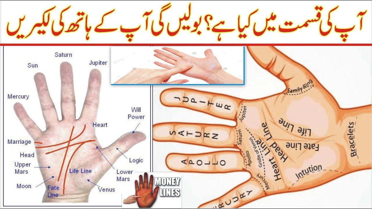 horoscope hand lines in urdu