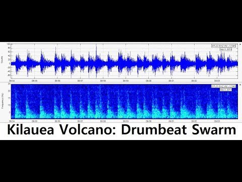 Volcanic Earthquake Swarm At Kilauea Volcano: Multiple LF Events And Drumbeat Patterns