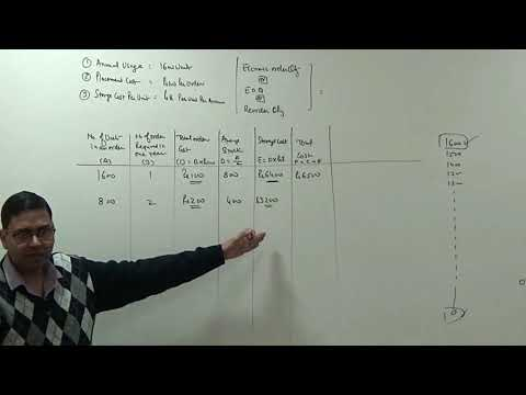 Economic Order Quantity (EOQ) || Material Costing || Cost & Management Accounting