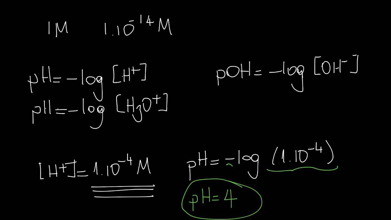 Örnek: Ters Trigonometrik Fonksiyonları Hesap Makinesi Kullanarak Hesaplama (Matematik / Cebir)