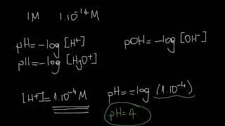 11.SINIF / ASİTLER VE BAZLAR_6_pH ve pOH Kavramı