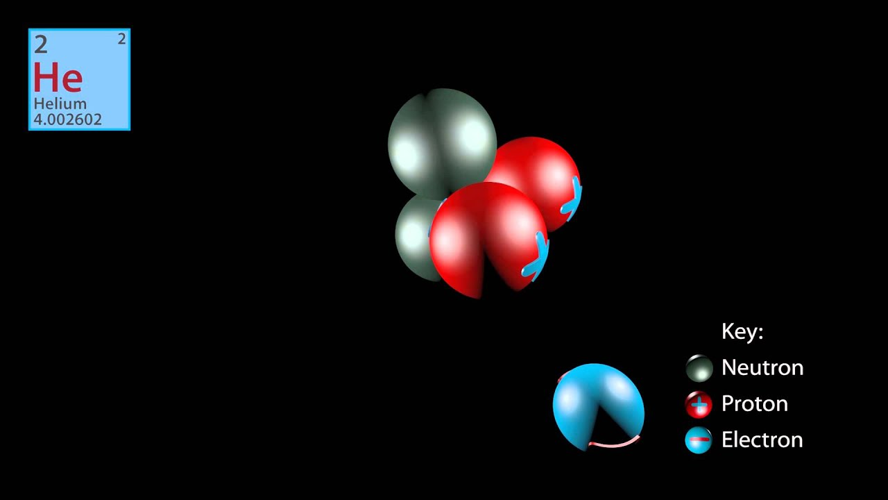 Helium atom animation final 2 youtube helium atom animation final 2 ccuart Gallery