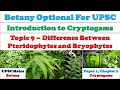 Difference between Pteridophytes and Bryophytes: Pteridophytes VS Bryophytes: Dissimilarities