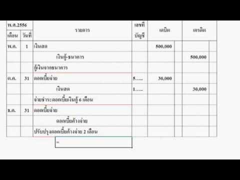 บัญชี รายการปรับปรุง ค่าใช้จ่ายค้างจ่าย บันทึกวีดีโอสอนสด 18