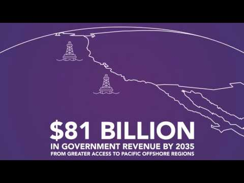 Expanding Offshore Access = $81 bil from Pacific Offshore Regions