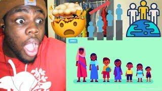 Overpopulation & Africa by Kurzgesagt – In a Nutshell REACTION!!!