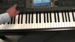 How To Play Major 5-finger Patterns And Chords On Piano