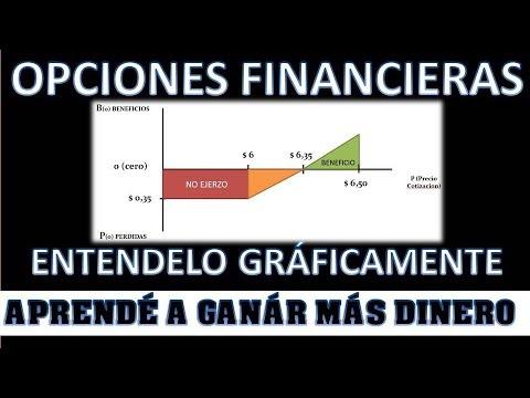 Opciones Financieras - La guía definitiva para aprendices de Bolsa.