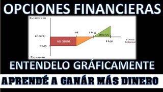 Grafico de Opciones Financieras. Entendelo fácil y rápido