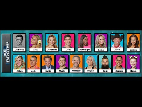 Big Brother Ranking