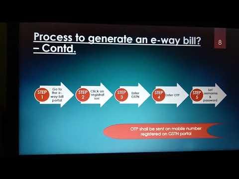 E-Way Bill - Process
