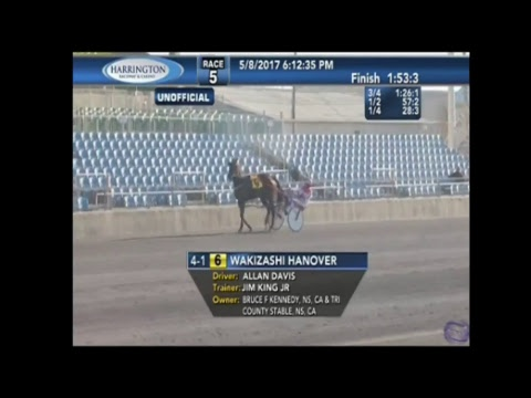 May 8, 2017 - Live Horse Racing (Multi-Track). Request for Tracks available!