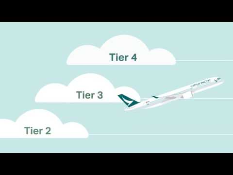 Cathay Pacific – Business Plus