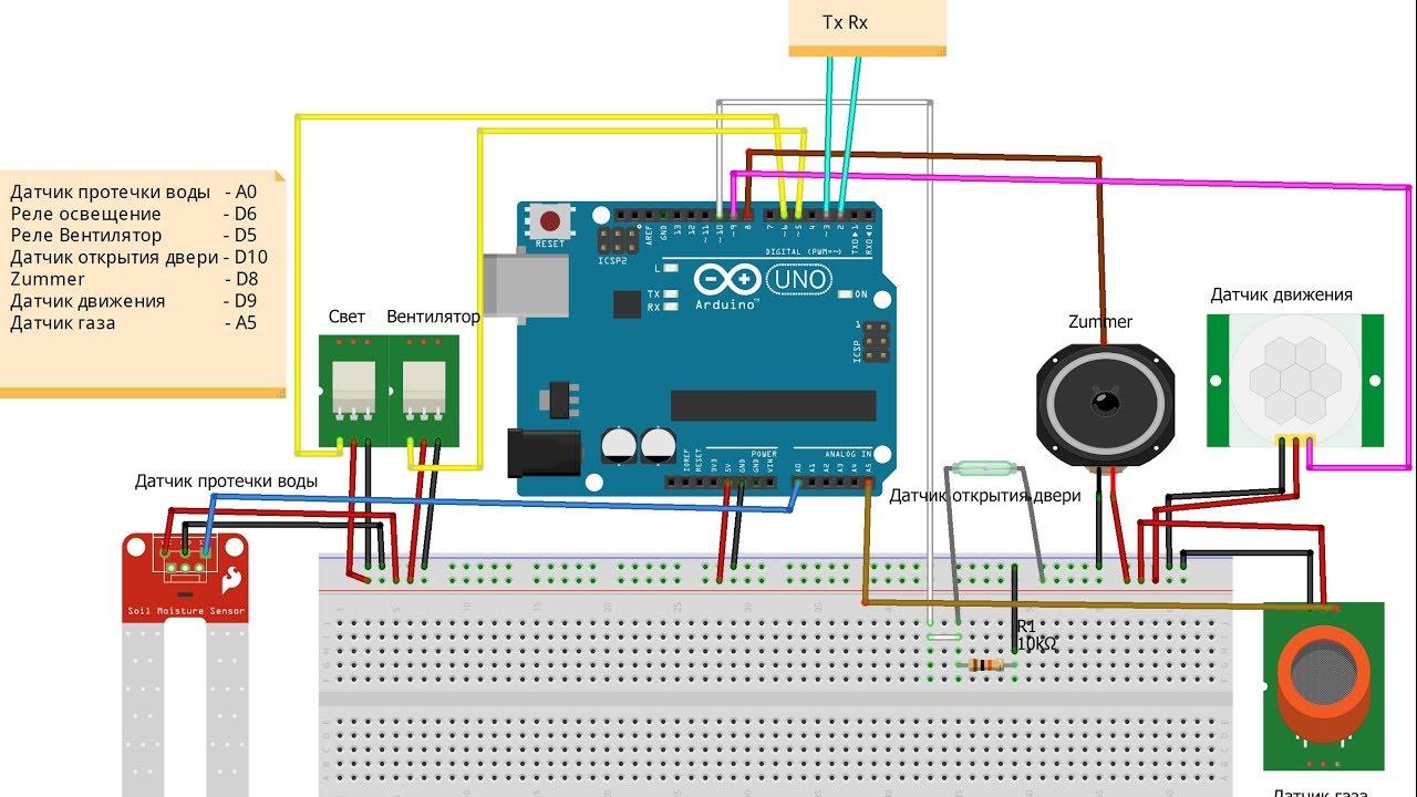 Универсальная сигнализация на Arduino с отправкой смс