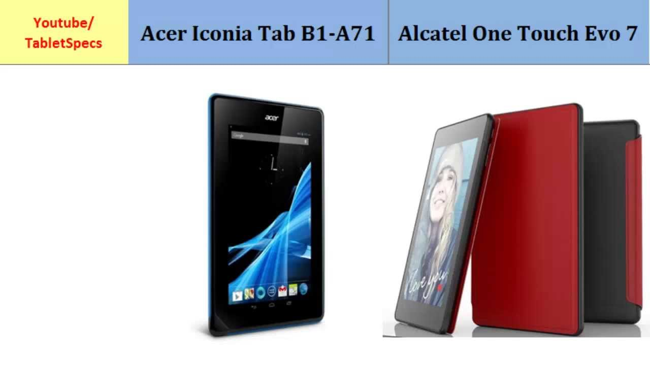 DRIVERS: ACER ONETOUCH EVO7
