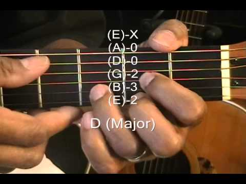 How To Play Guitar Chord Shapes Tutorial #87 Chad Kroeger Style ...