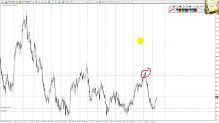 Обзор сделок после нонфарма - золото, медь,  платина и евро