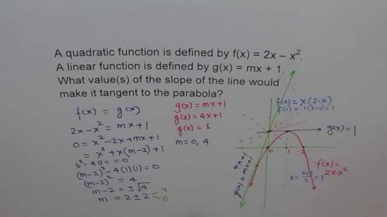 Find Slope Of Line Tangent To Given Parabola