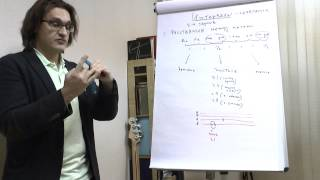 Уроки игры на бас-гитаре: интервалы (часть 1)