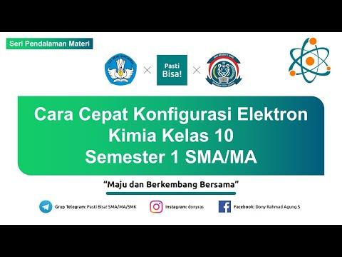 materi-lengkap-dan-pembahasan-soal-konfigurasi-elektron-kimia-kelas-10-sma-ma