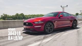 homepage tile video photo for Ford Mustang GT Performance Pack Level 2 at Lightning Lap 2018