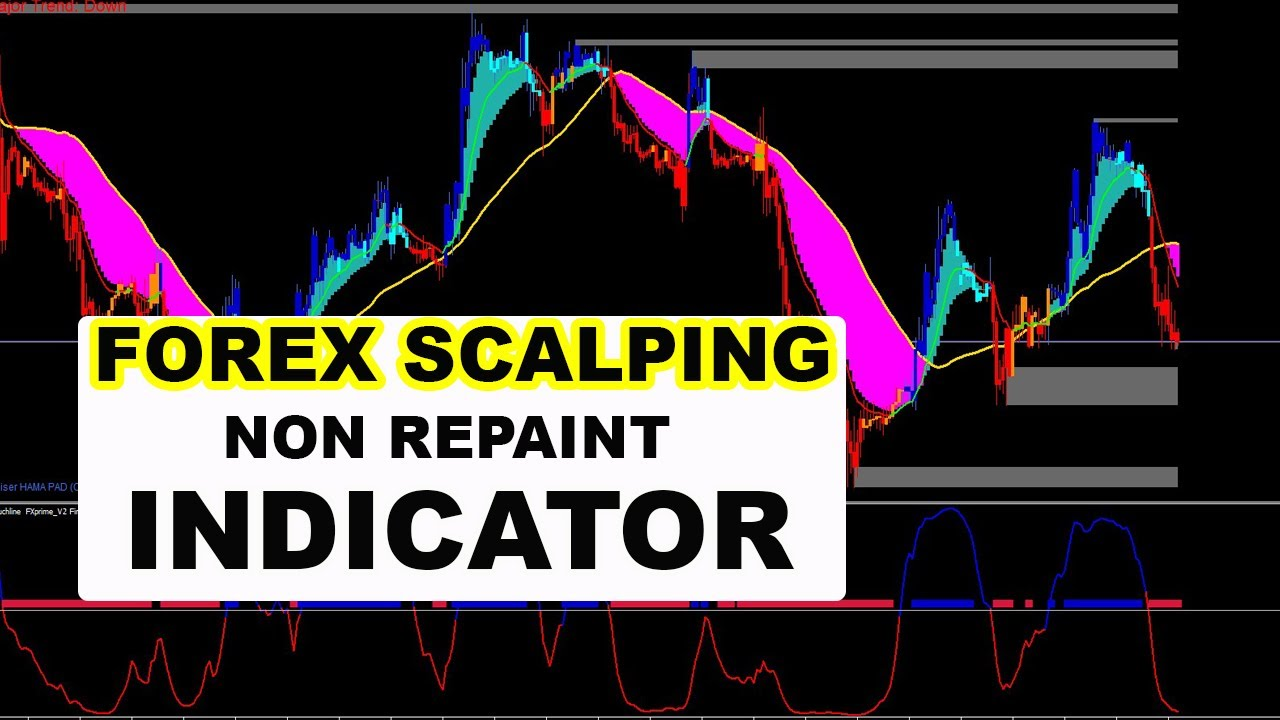 Forex Non Repaint Scalping Indicator Mt4 Free Download 2020