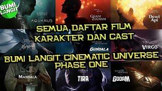 Ini Dia Daftar Lengkap Film, Karakter, dan Pemeran di Jagad Sinema Bumilangit