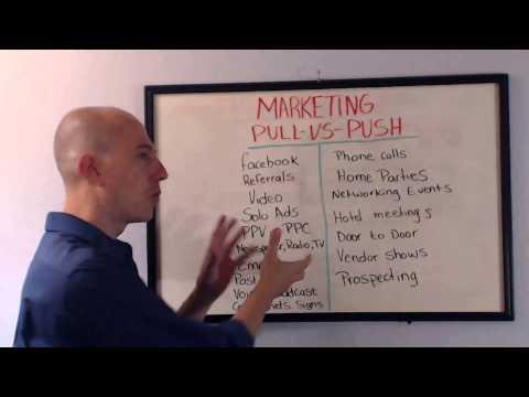 PULL VS PUSH Marketing