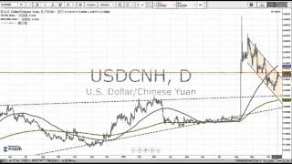 USDCNH Hits Top of Price Channel, Sets Up Potential 1,000 Pip Move
