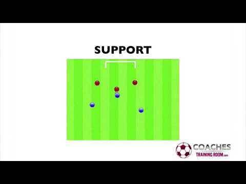 Soccer Defending Sessions, Strategies, Drills and Tips For Coaches
