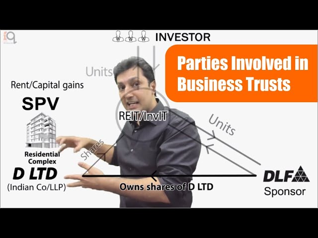 CA Final DT - May and Nov 2019 | Parties Involved in Business Trusts | in English | CA. Arvind Tuli