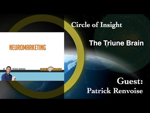 the-triune-brain-and-neuromarketing